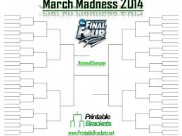 March Madness' best moments