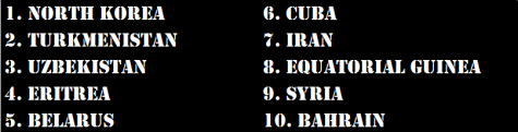 The 10 most dangerous countries for journalists