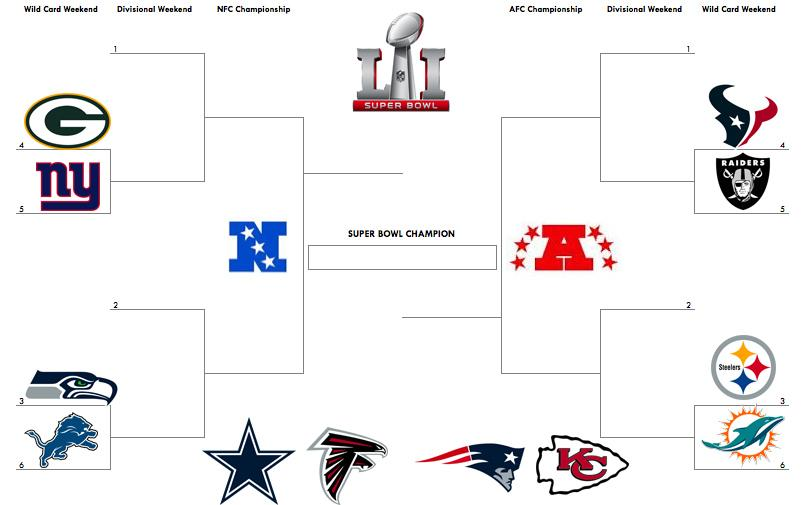 The NFL Playoffs are set and ready to go.