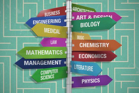 This sign shows just a handful of all of the different types of majors that an individual can choose from.  (photo taking from Think Tank Learning)