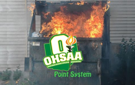 Perfect representation of the OHSAA point system