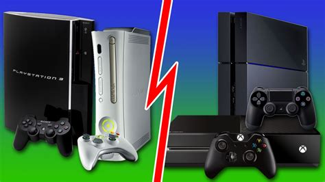 The Top gaming consoles
