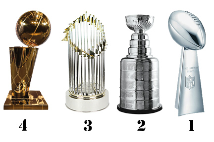 Collage of the major sports trophies