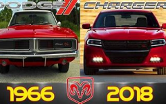 The evolution of the Dodge
