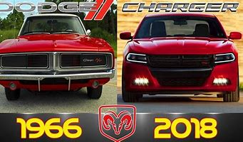 Charger to Challenger to Evolution